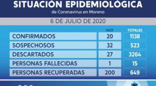 Estado del coronavirus al 6 de julio en Moreno