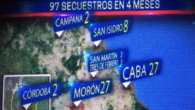 Morón, capital nacional de los secuestros