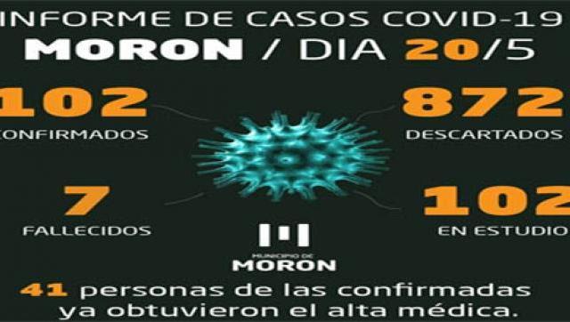 Casos de coronavirus al miércoles 20 de mayo